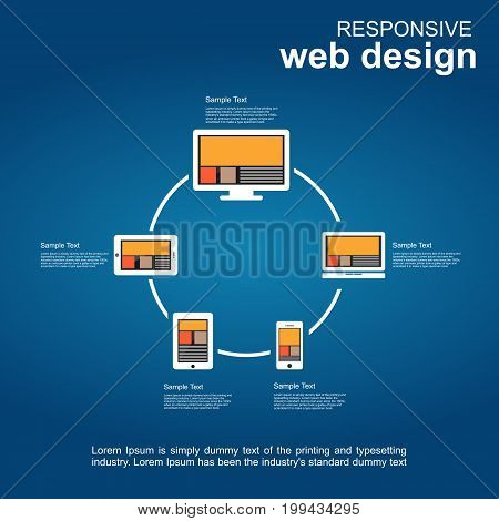 Web development or responsive web design infographic elements.