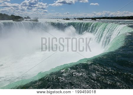 View of Niagara Falls from Ontario Canada Side
