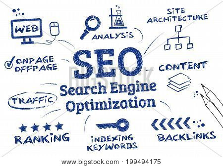 SEO - Search engine optimization concept, sketching on math book in a business meeting or brainstorming