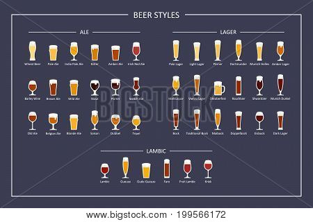Beer styles and types guide, flat icons on dark background. Horizontal orientation. Vector illustration