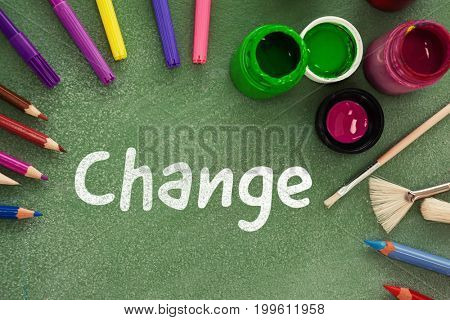 Change text on white background against high angle view of watercolor paints with highlighters
