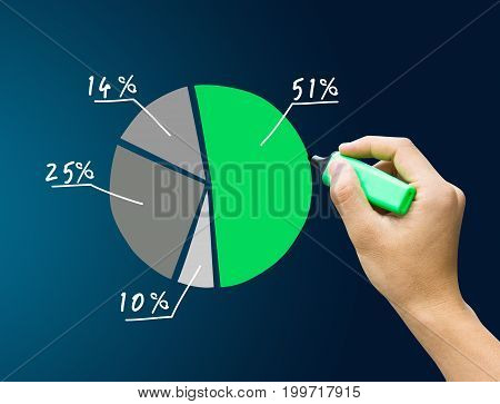 business man drawing market share pie chart