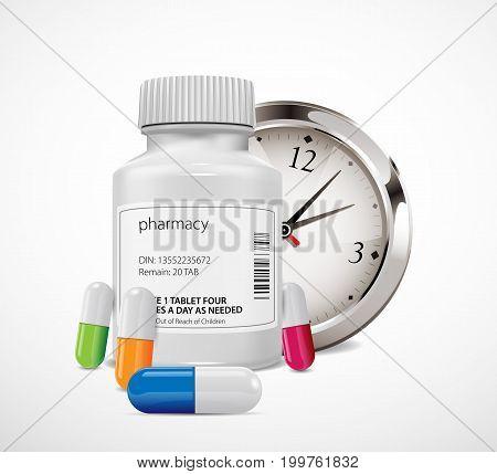 Bottle + Time