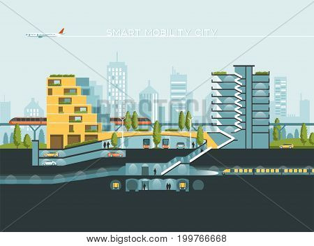 Flat illustration with city landscape. Transport mobility and smart city. Traffic info graphics design elements with transport, including plane, bus, metro, train, cars, funicular.