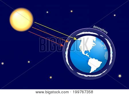 Natural greenhouse effect and human enhanced greenhouse effect. global warming. Earth atmosphere and solar radiation