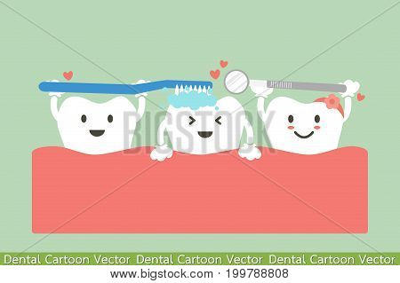 Cute Group Friend Of Tooth Are Brushing Teeth With Heart