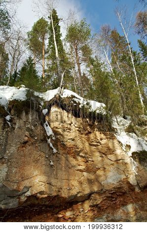 Formations Caused By Karst