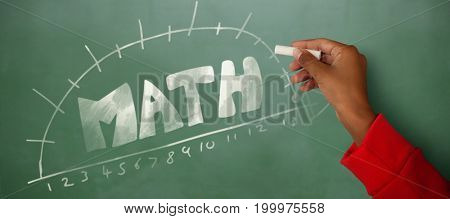 Cropped image of girl with hand raised holding chalk against green chalkboard
