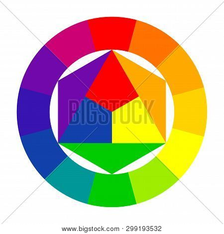 Color Wheel, Spectrum. Scheme Selection Of Color Combinations. Textbook Or Poster.
