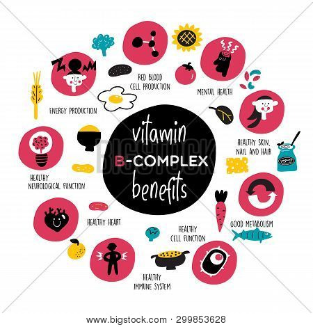 Vitamin B Complex Health Benefits. Cartoon Infographic Poster And Vitamin C Foods, Made In Vector. I