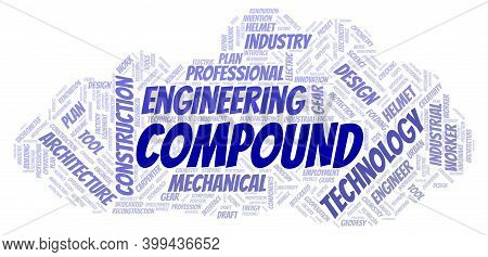 Compound Typography Word Cloud Create With Text Only