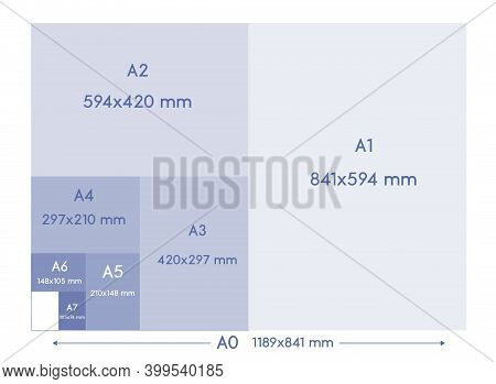 A-series Paper Formats Size, A0 A1 A2 A3 A4 A5 A6 A7 With Labels And Dimensions In Milimeters. Inter
