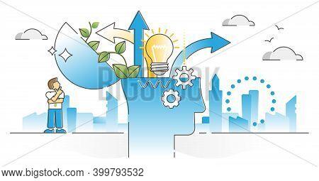 Esg Awareness As Environmental Social Governance Evaluation Outline Concept