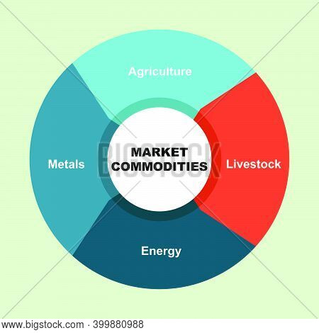Diagram Concept With Market Commodities Text And Keywords. Eps 10 Isolated On Green Background