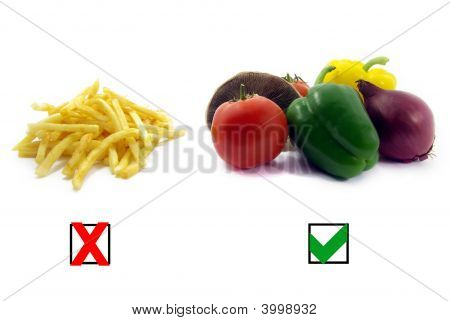 Healthy Food, Unhealthy Food Illustration