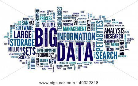 Conceito de grande volume de dados em nuvem de Tags palavra sobre fundo branco