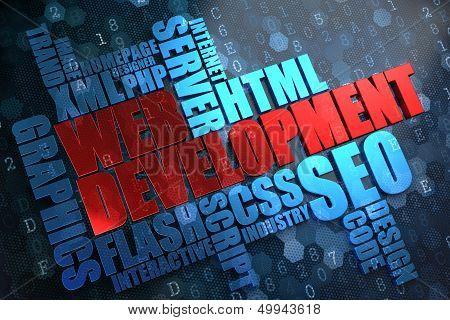 Web Development. Wordcloud Concept.