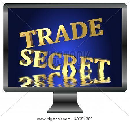 Trade Secret at risk through spying