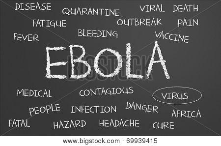 Ebola Word Cloud