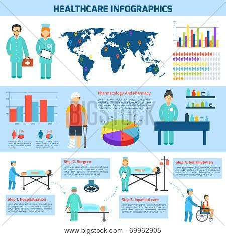 Medical infographic set