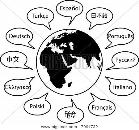 World Language Names Speech Translation Words On Globe.eps