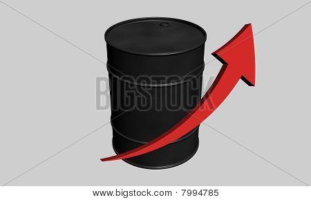 oil rising price