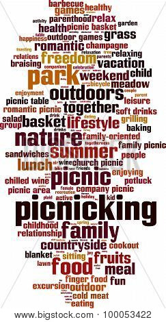 Picnicking Word Cloud