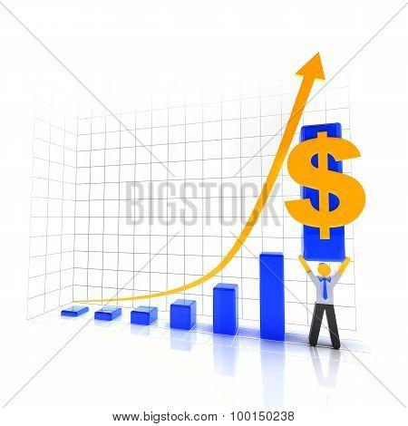 Making profit and success