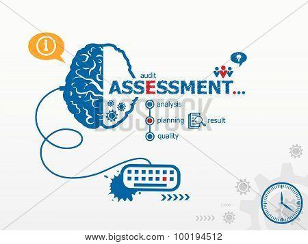 Assessment Design Illustration Concepts