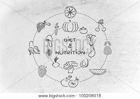 Diet & Nutrition: Fruit And Vegetables Illustration
