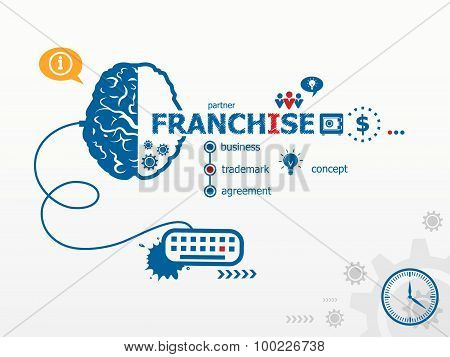 Franchise Design Illustration Concepts For Business