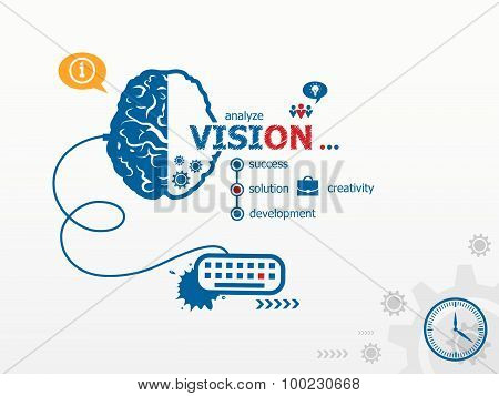 Vision Concept And Brain.