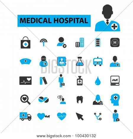 Medical hospital icons concept. Medical equipment,  doctor,  medical background,  health,  medicine,  healthcare. Vector illustration set
