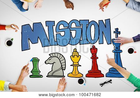 Mission Aim Aspirations Solution Strategy Concept