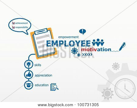 Employee Motivation Concept And Notebook For Efficiency, Creativity, Intelligence.
