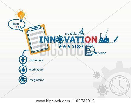Innovation Concept And Notebook.