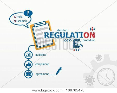 Regulation Concept And Notebook For Efficiency, Creativity, Intelligence.