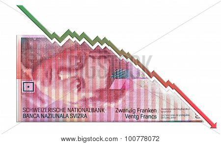 Declining Money Graph