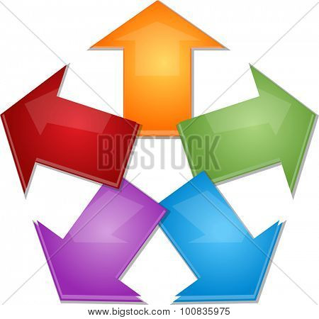 blank business strategy concept infographic diagram arrows pointing outwards illustration Five 5
