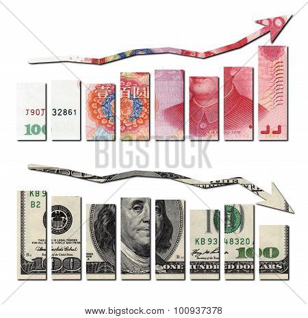 Rmb Up And Usd Down Graphics,financial Concept