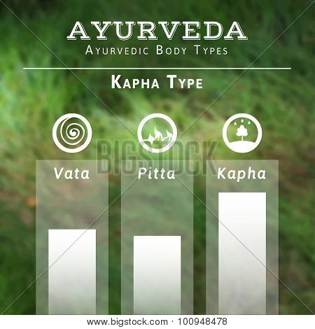 Ayurveda vector illustration.