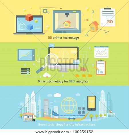 Concept Smart Innovation Technology