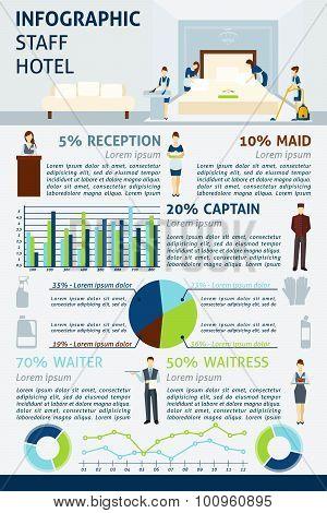 Hotel Staff Infographics