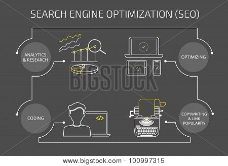 Infographic contour concept illustration of SEO