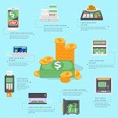 Постер, плакат: Cash machines infographics