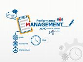 Постер, плакат: Performance Management And Notebook