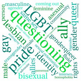 image of intersex  - Questioning word cloud on a white background - JPG