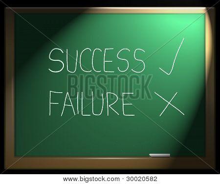 Success Not Failure.