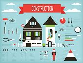 stock photo of roller door  - Vector set of construction infograpic containing various icons of tools and houses - JPG