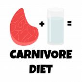 Vector Illustration Of Concept Of Carnivore Diet. Healthy Nutrition For The Cardiovascular System. G poster